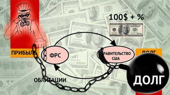 ФРС США: ставка повышается, игра становится рискованнее